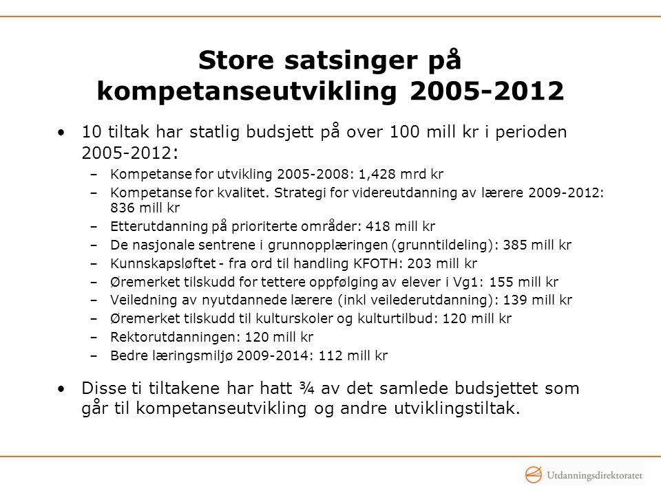 Store satsinger på kompetanseutvikling 2005-2012