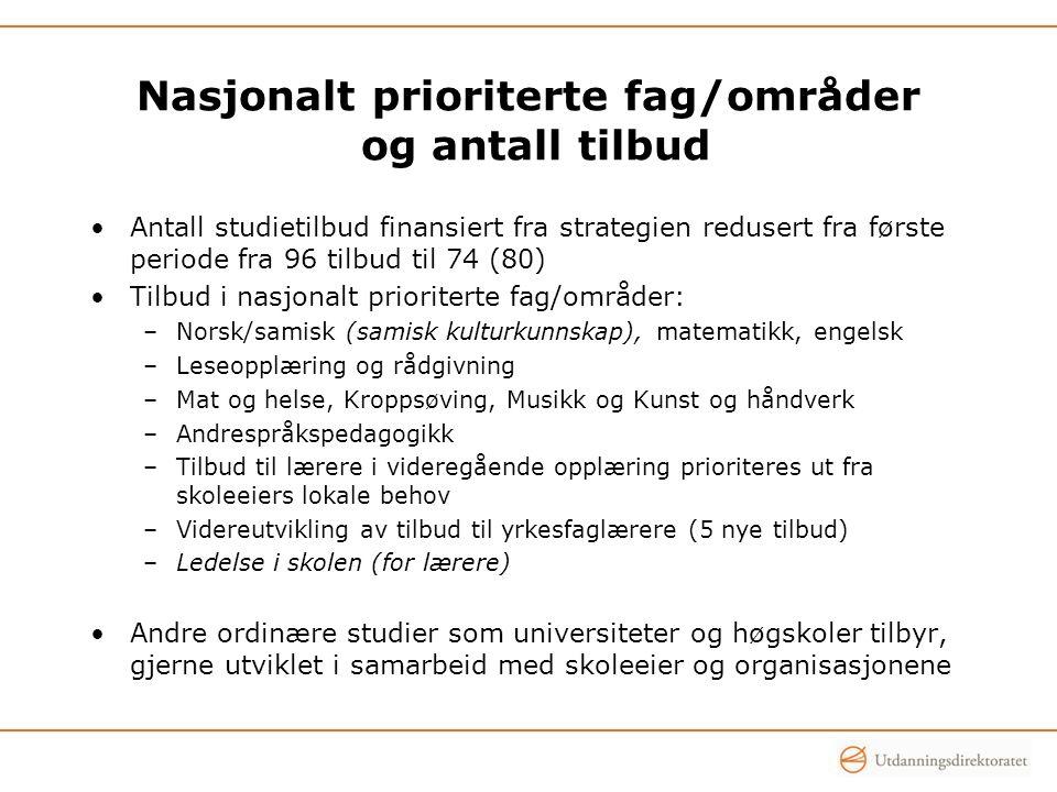 Nasjonalt prioriterte fag/områder og antall tilbud