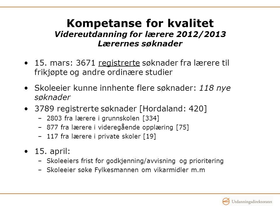 Kompetanse for kvalitet Videreutdanning for lærere 2012/2013 Lærernes søknader
