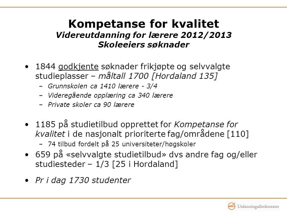 Kompetanse for kvalitet Videreutdanning for lærere 2012/2013 Skoleeiers søknader