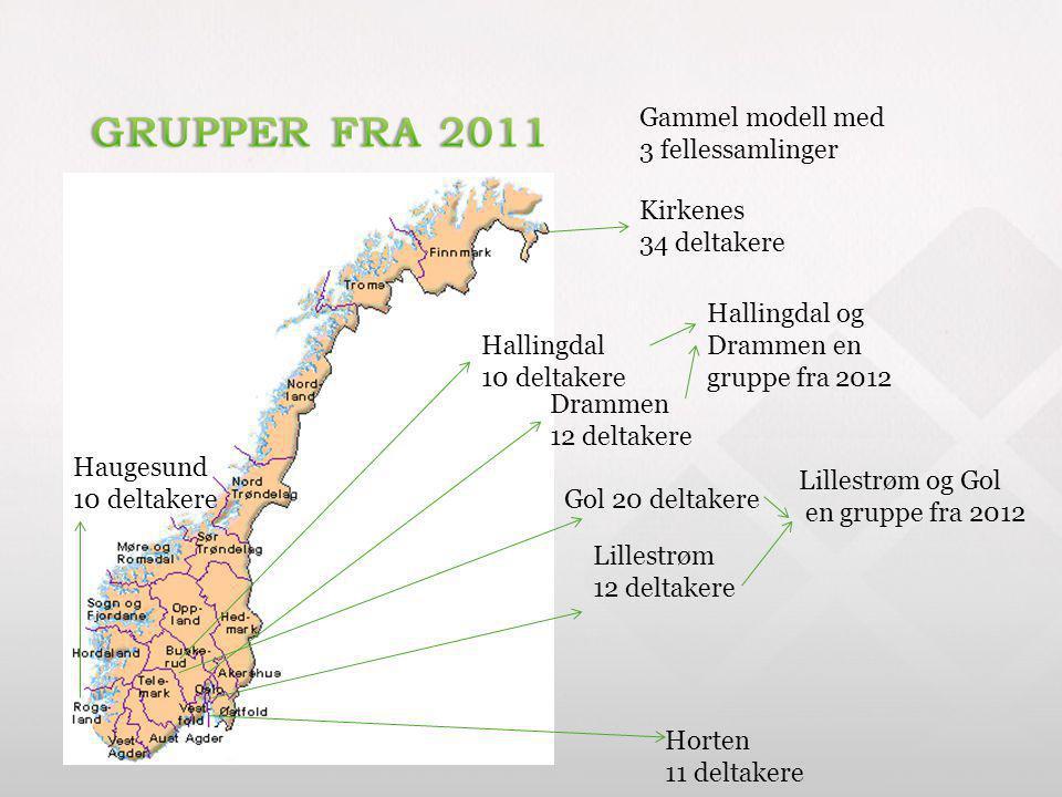 Grupper fra 2011 Gammel modell med 3 fellessamlinger Kirkenes