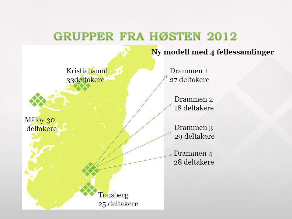 Grupper fra høsten 2012 Ny modell med 4 fellessamlinger Kristiansund