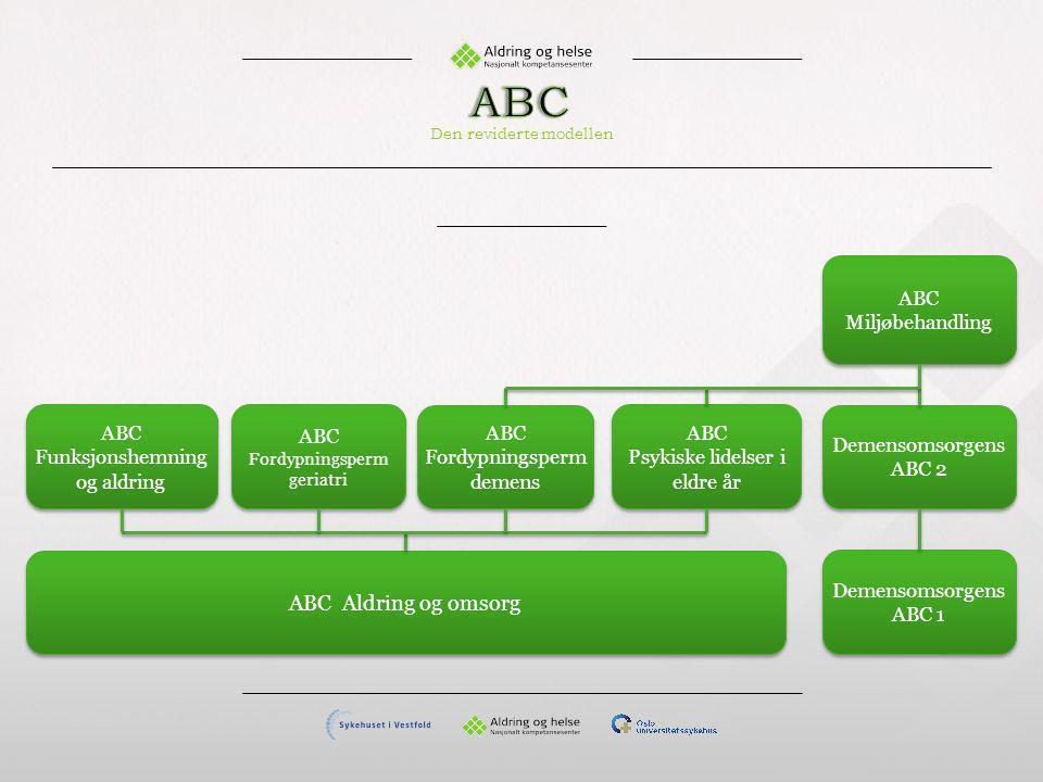 ABC ABC Aldring og omsorg ABC Miljøbehandling