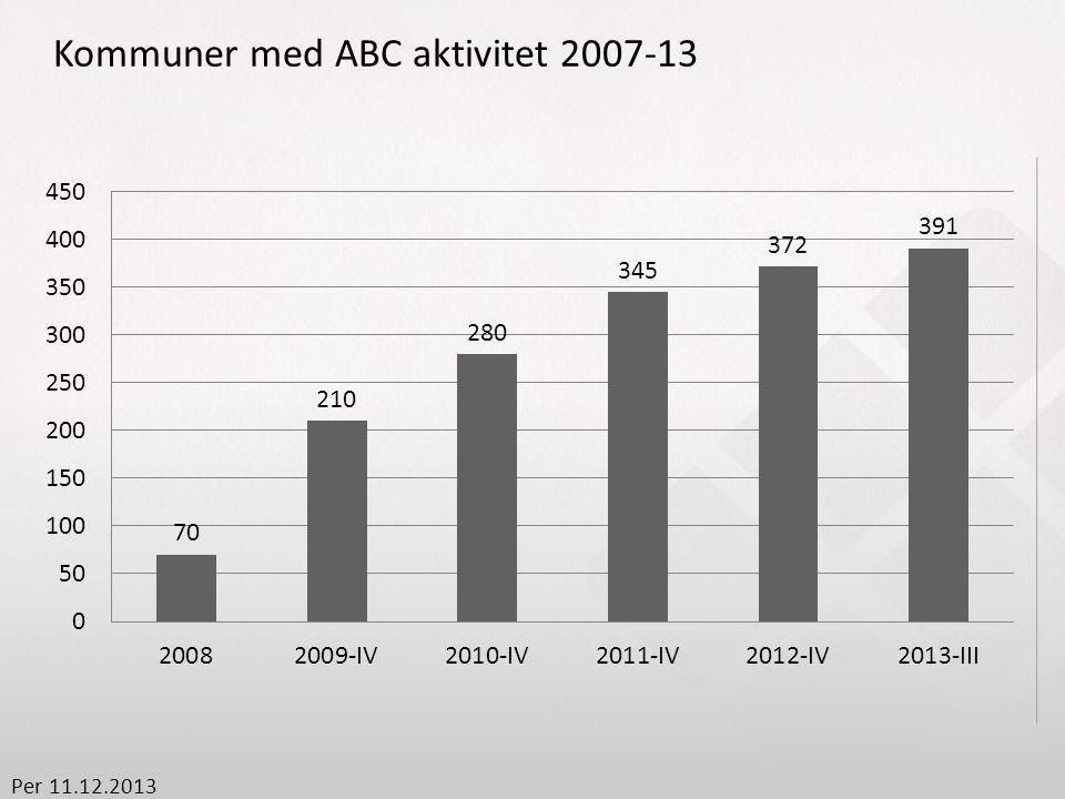 Kommuner med ABC aktivitet 2007-13