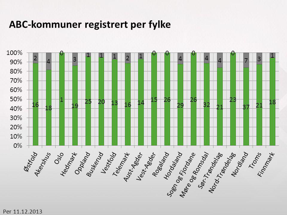 ABC-kommuner registrert per fylke