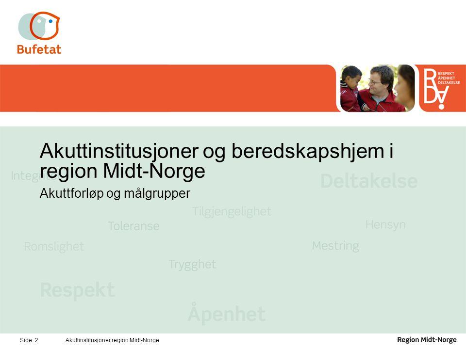 Akuttinstitusjoner og beredskapshjem i region Midt-Norge