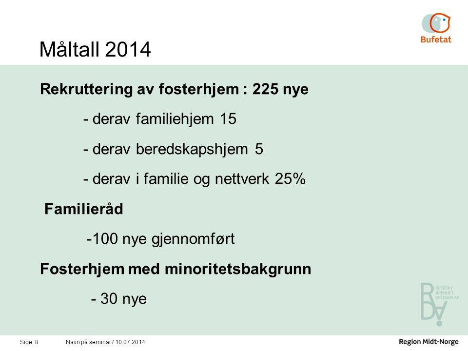 Måltall 2014 Rekruttering av fosterhjem : 225 nye