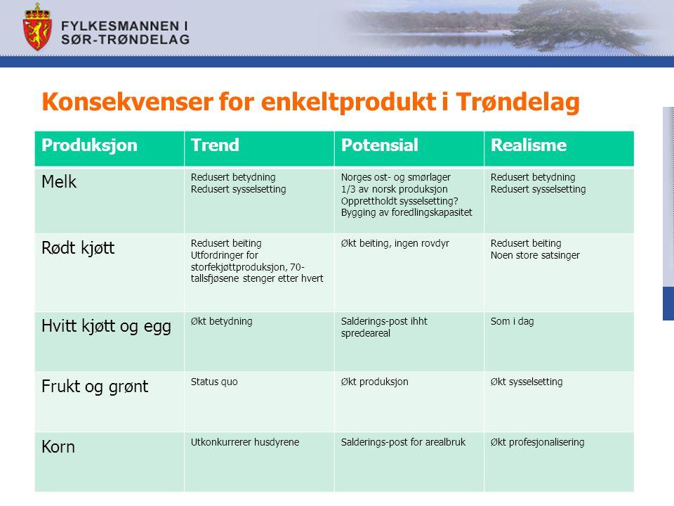 Konsekvenser for enkeltprodukt i Trøndelag