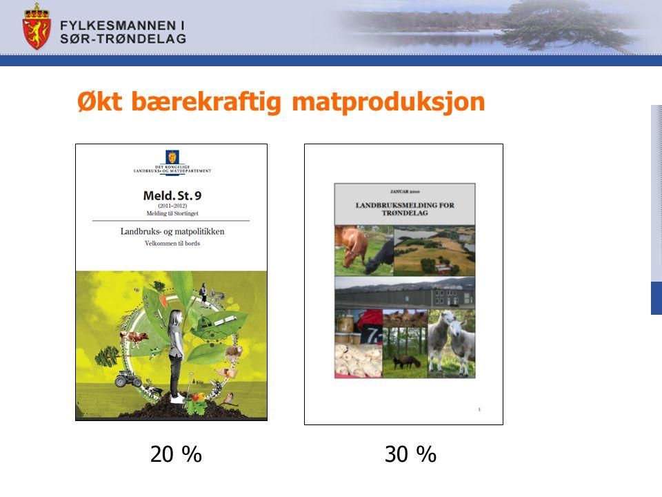 Økt bærekraftig matproduksjon