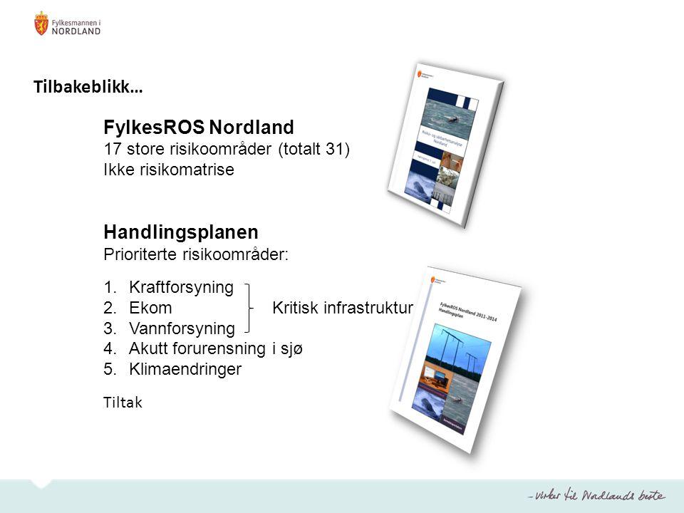 Tilbakeblikk… FylkesROS Nordland Handlingsplanen