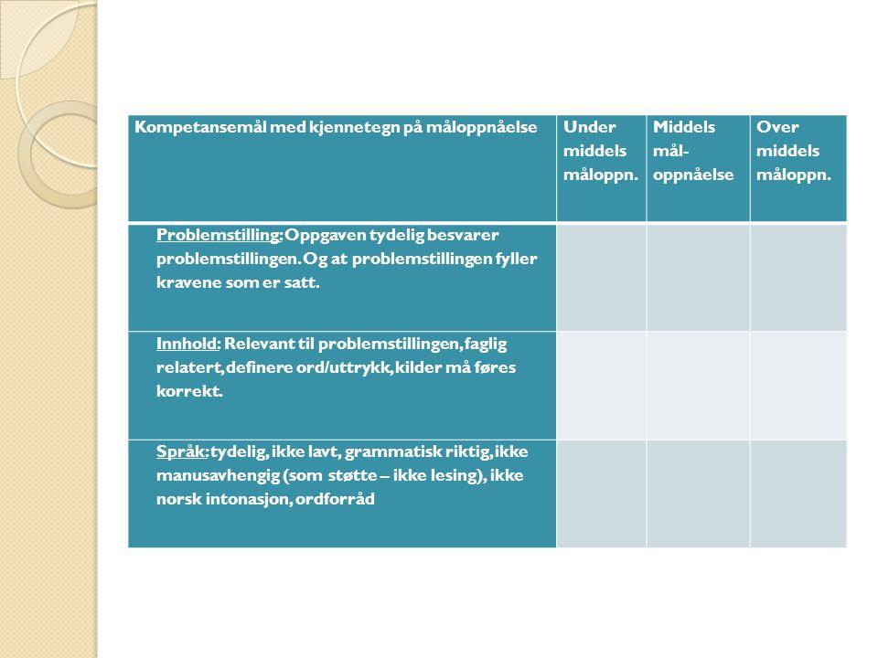 Kompetansemål med kjennetegn på måloppnåelse Under middels måloppn.