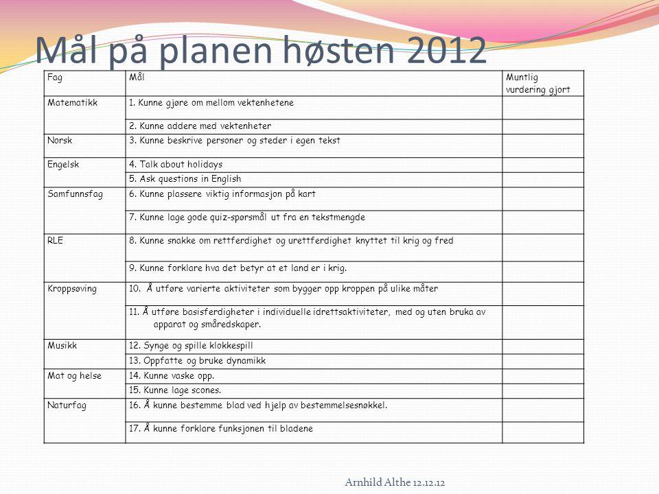 Mål på planen høsten 2012 Arnhild Althe 12.12.12 Fag Mål