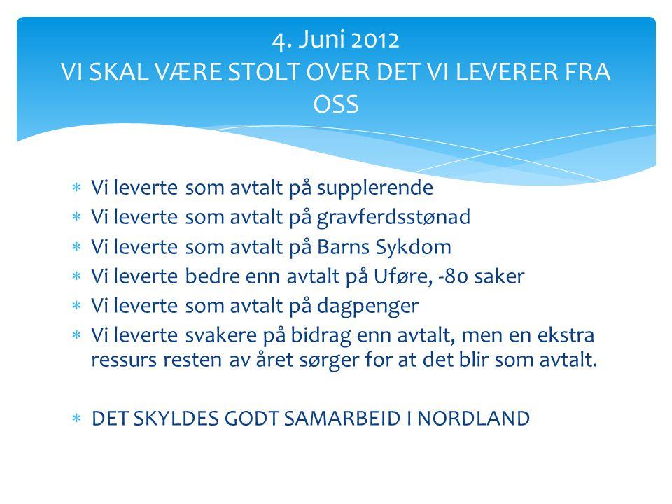 4. Juni 2012 VI SKAL VÆRE STOLT OVER DET VI LEVERER FRA OSS