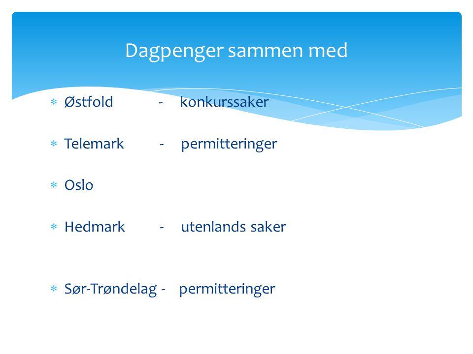 Dagpenger sammen med Østfold - konkurssaker Telemark - permitteringer