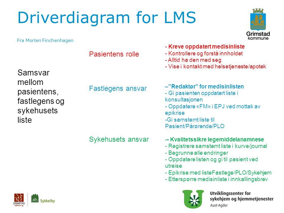 Driverdiagram for LMS Fra Morten Finchenhagen