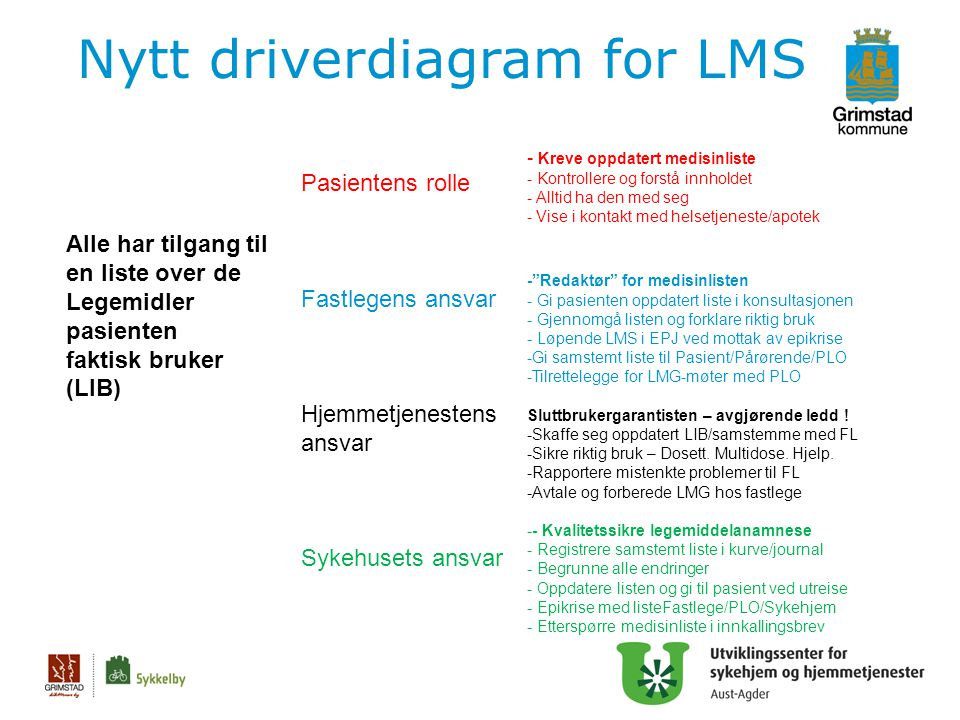 Nytt driverdiagram for LMS