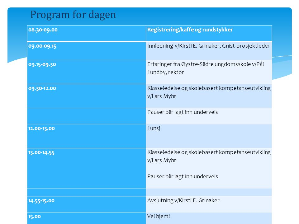 Program for dagen 08.30-09.00 Registrering/kaffe og rundstykker