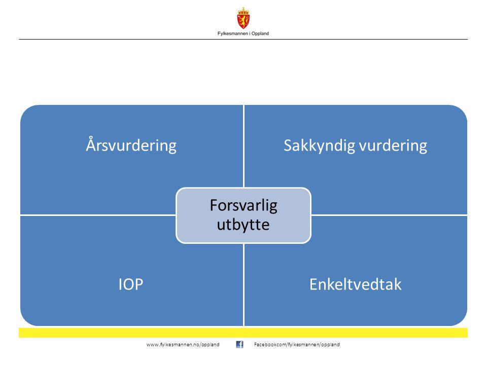 Forsvarlig utbytte Årsvurdering Sakkyndig vurdering IOP Enkeltvedtak