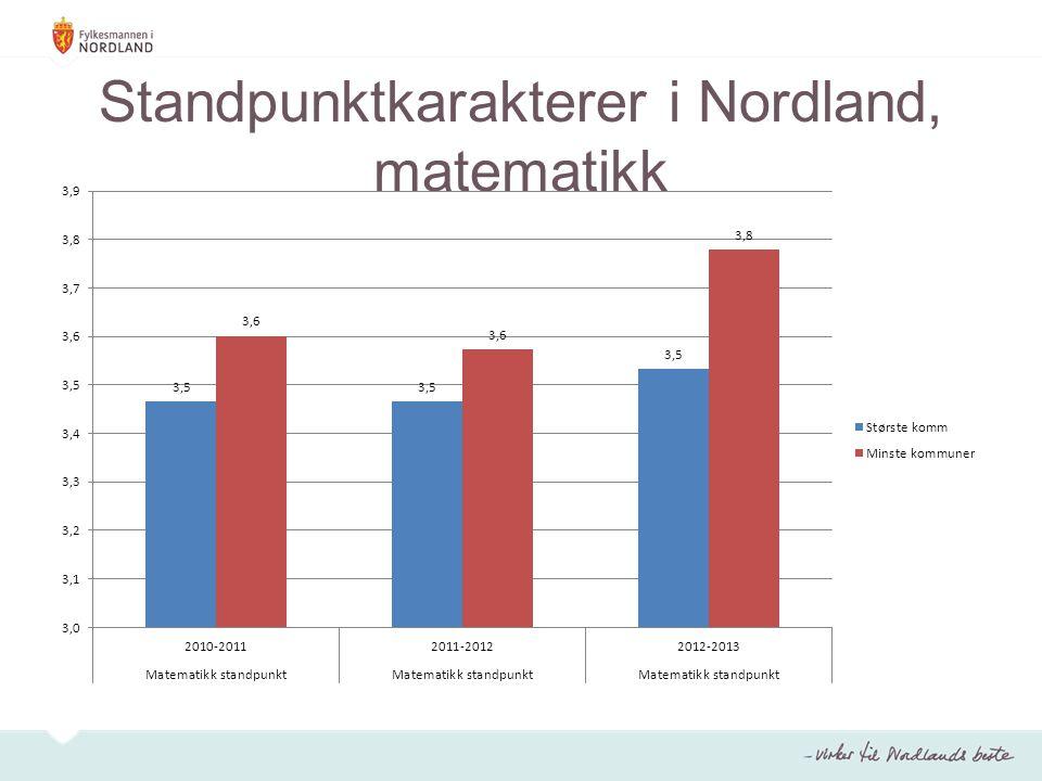 Standpunktkarakterer i Nordland, matematikk