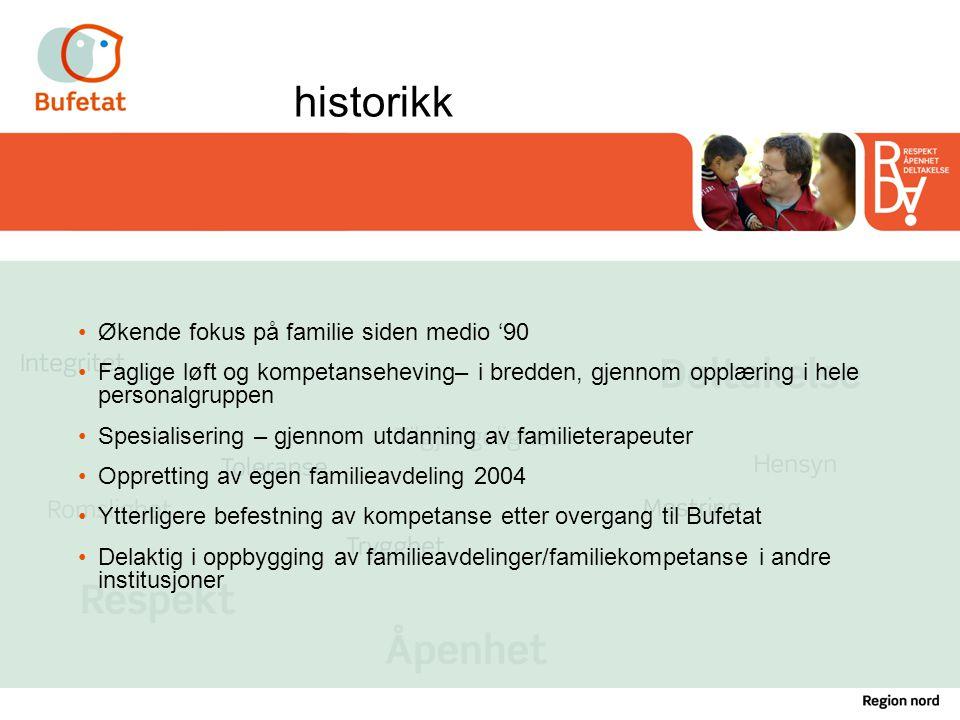 historikk Økende fokus på familie siden medio '90