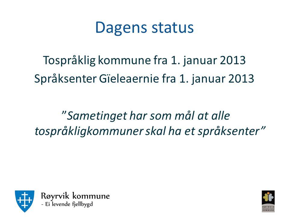 Dagens status