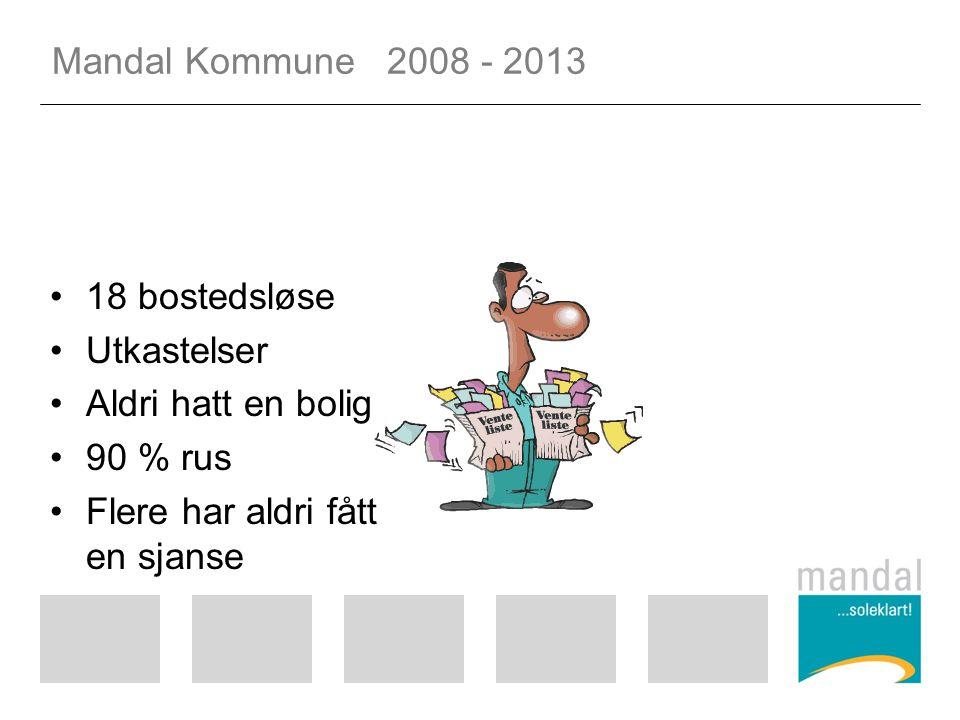 Mandal Kommune 2008 - 2013 18 bostedsløse. Utkastelser.