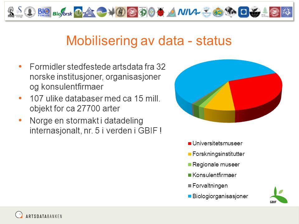 Mobilisering av data - status