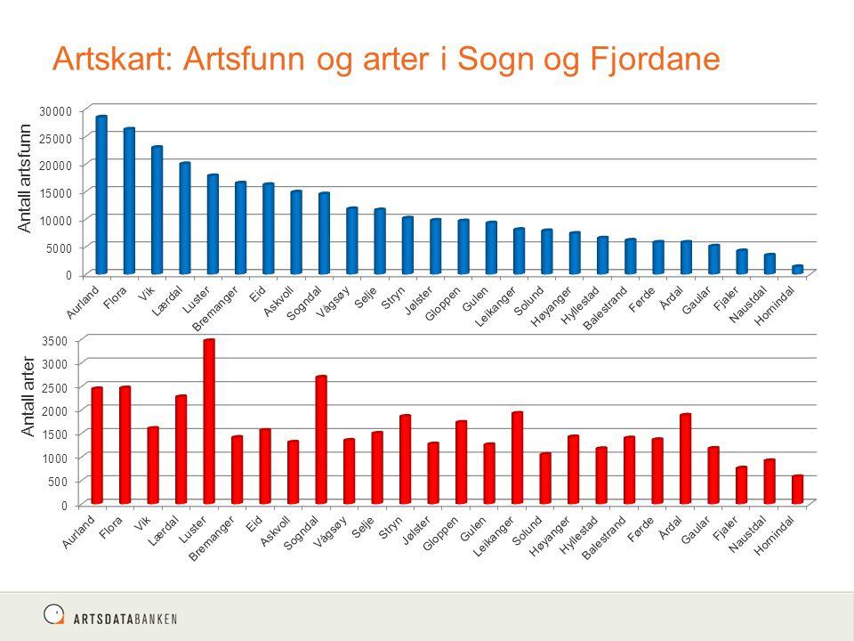 Artskart: Artsfunn og arter i Sogn og Fjordane