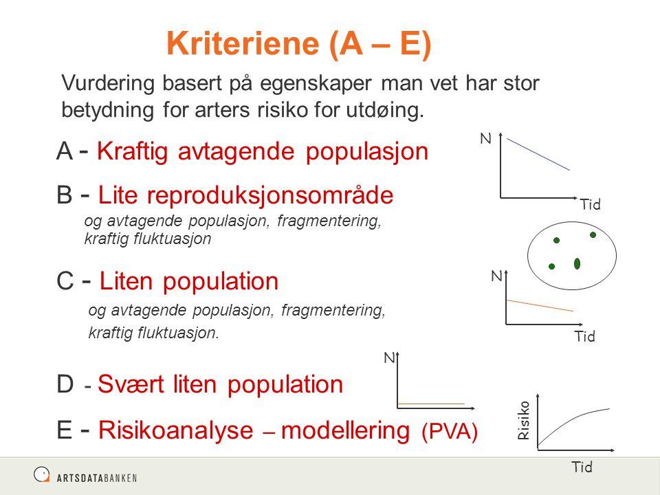 Kriteriene (A – E) A - Kraftig avtagende populasjon