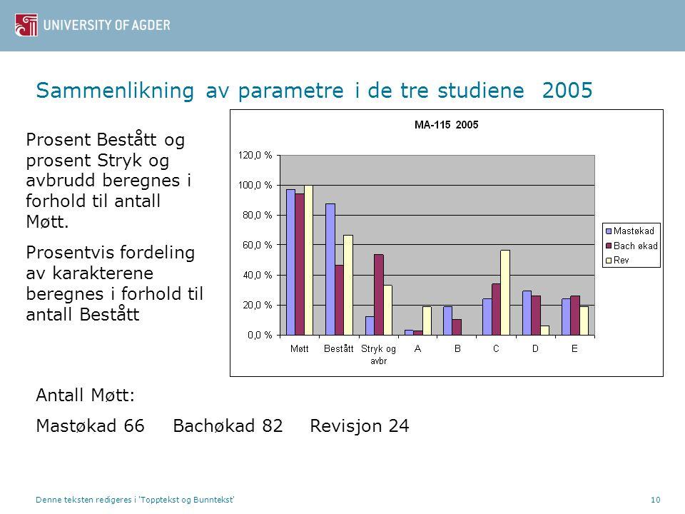 Sammenlikning av parametre i de tre studiene 2005