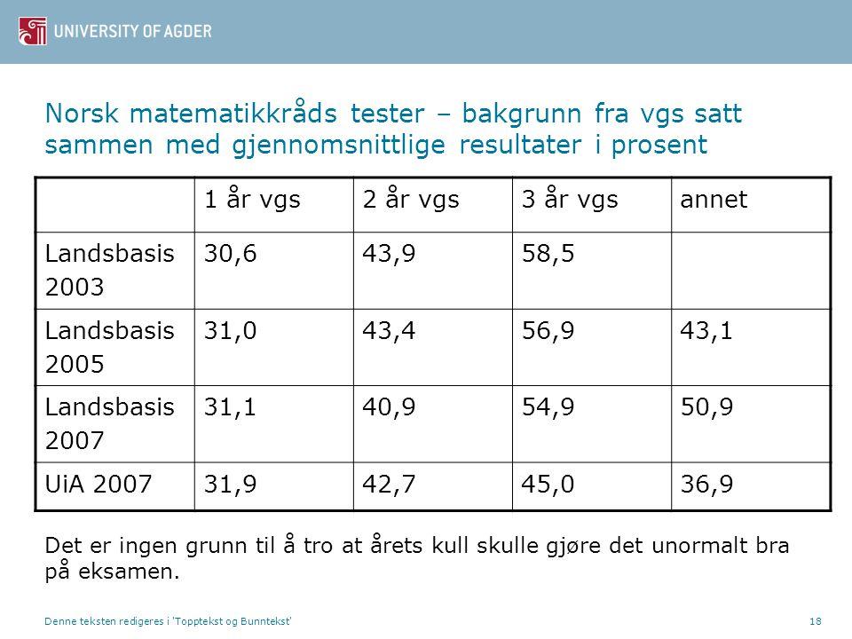 Norsk matematikkråds tester – bakgrunn fra vgs satt sammen med gjennomsnittlige resultater i prosent
