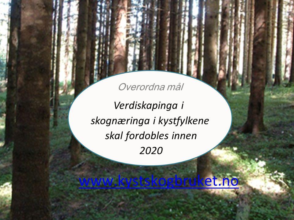 skognæringa i kystfylkene