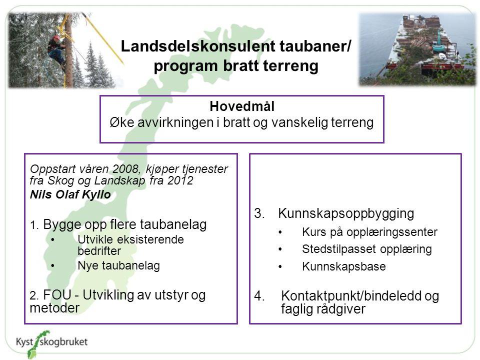 Landsdelskonsulent taubaner/ program bratt terreng