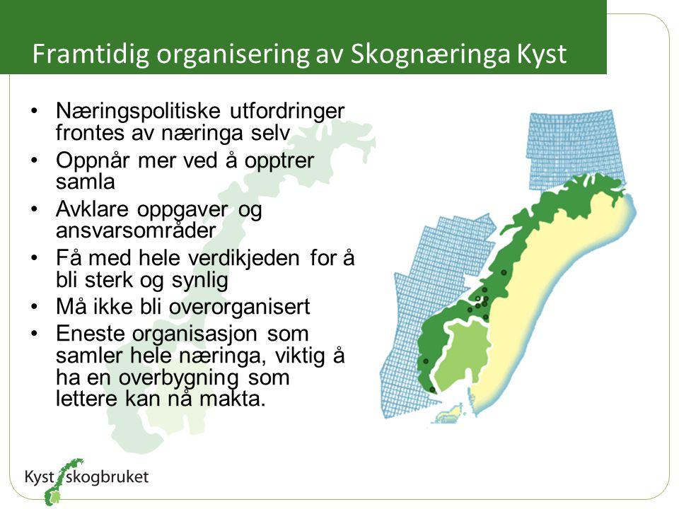 Framtidig organisering av Skognæringa Kyst