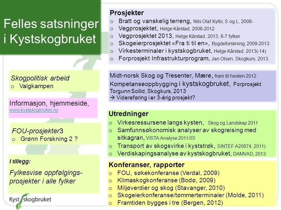 Felles satsninger i Kystskogbruket Prosjekter Skogpolitisk arbeid