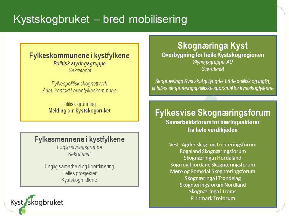 Kystskogbruket – bred mobilisering