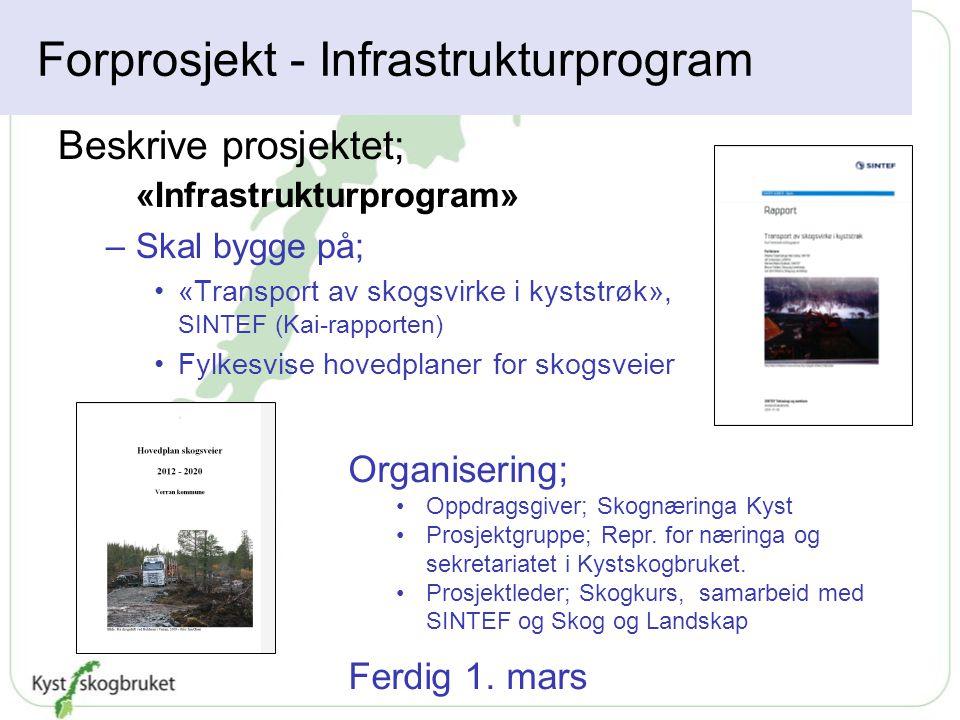 Forprosjekt - Infrastrukturprogram
