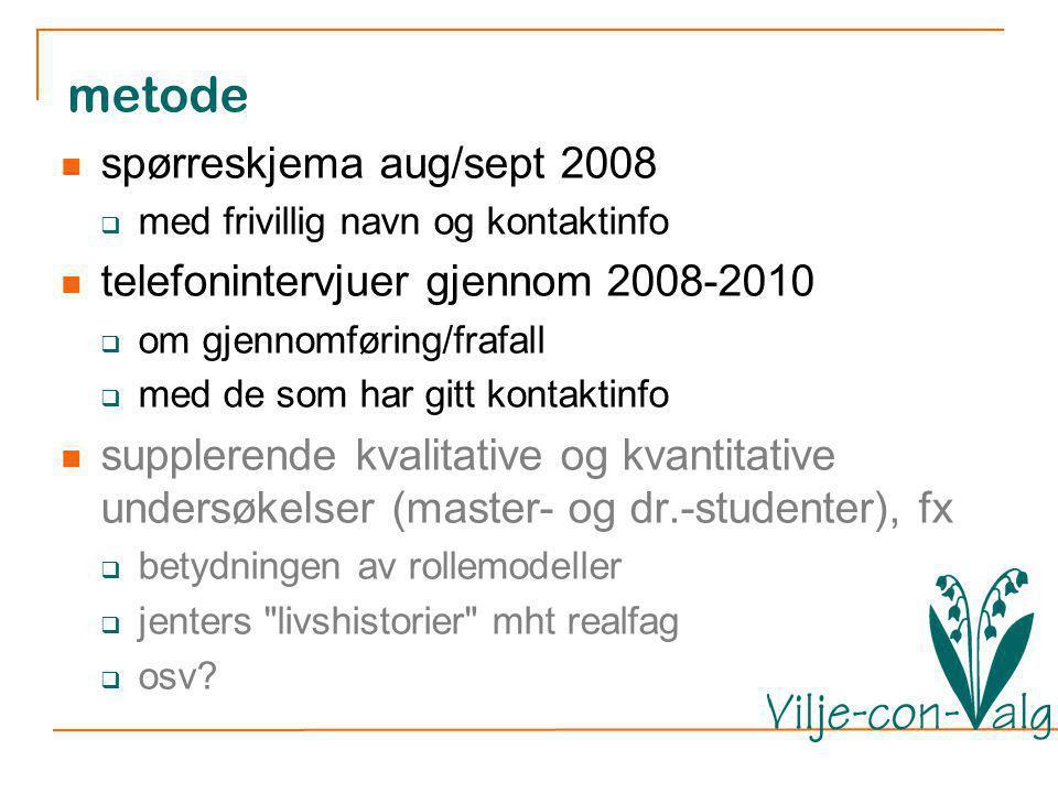 metode spørreskjema aug/sept 2008 telefonintervjuer gjennom 2008-2010