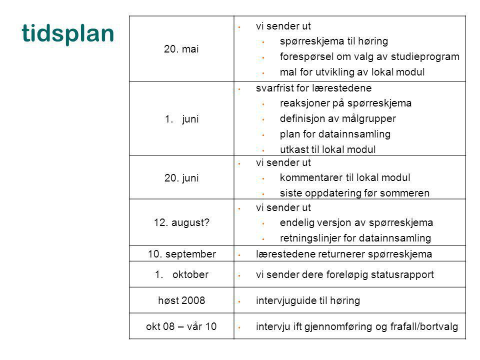 tidsplan 20. mai vi sender ut spørreskjema til høring