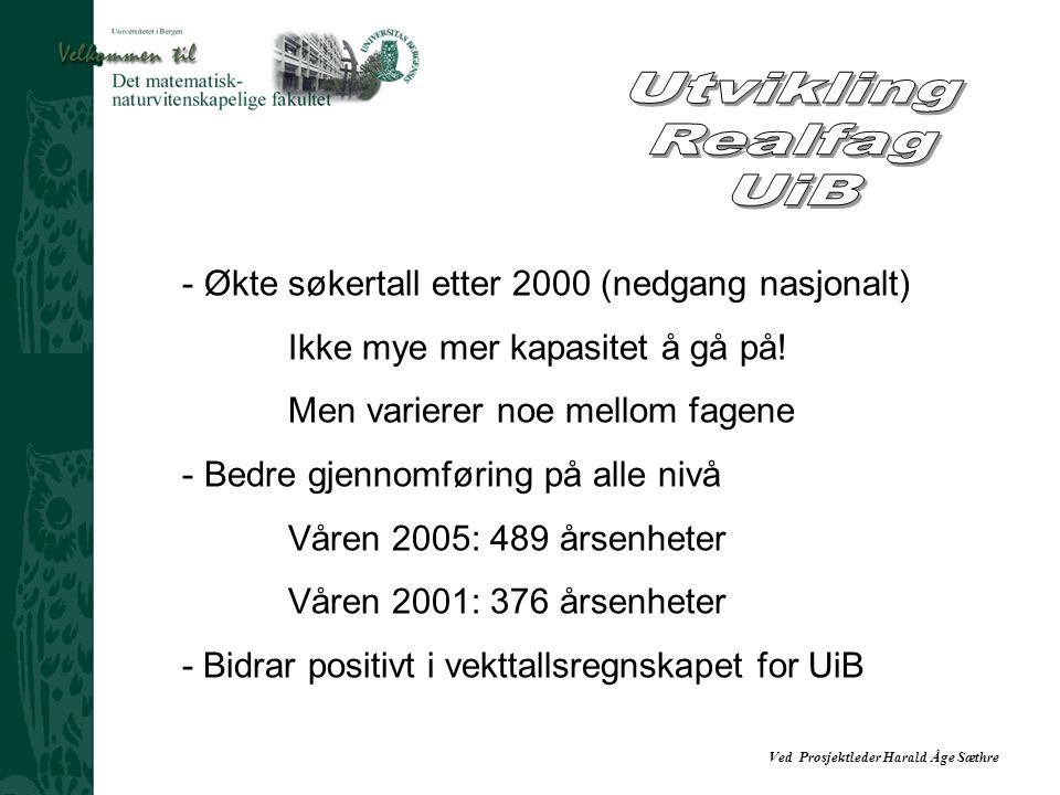Utvikling Realfag UiB Økte søkertall etter 2000 (nedgang nasjonalt)