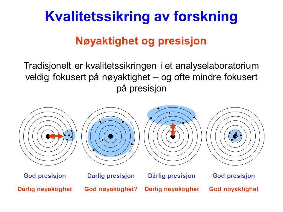 Kvalitetssikring av forskning Nøyaktighet og presisjon
