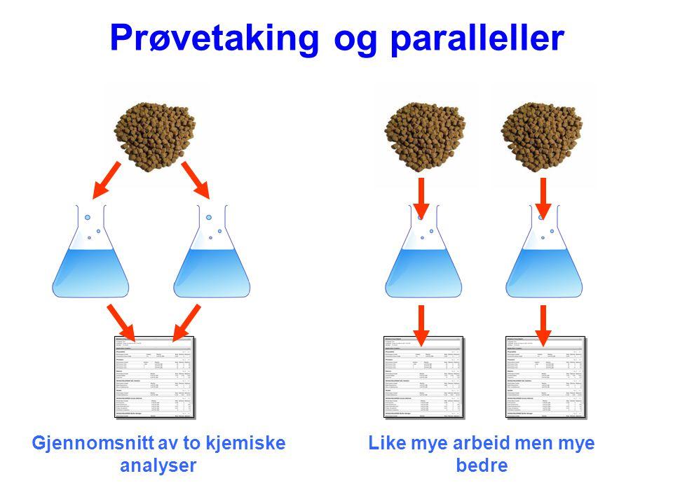 Prøvetaking og paralleller