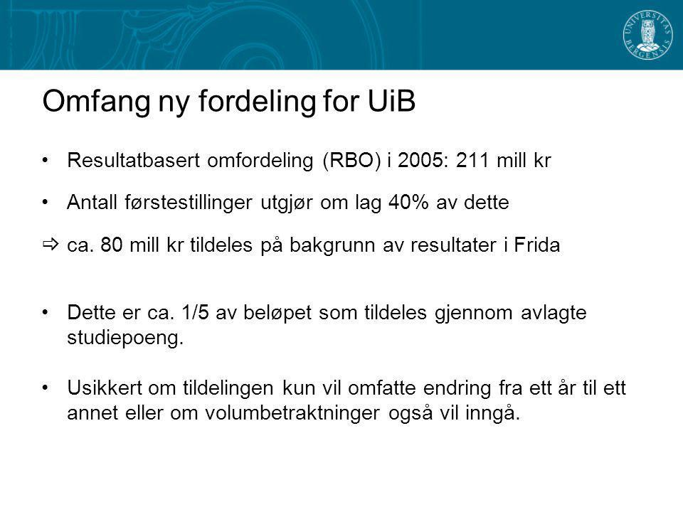 Omfang ny fordeling for UiB