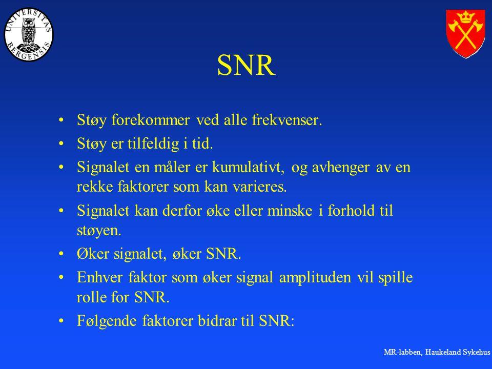 SNR Støy forekommer ved alle frekvenser. Støy er tilfeldig i tid.