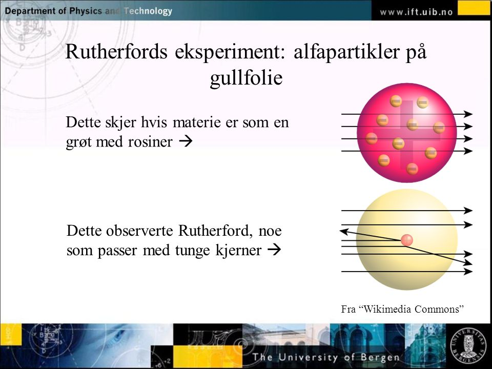 Rutherfords eksperiment: alfapartikler på gullfolie