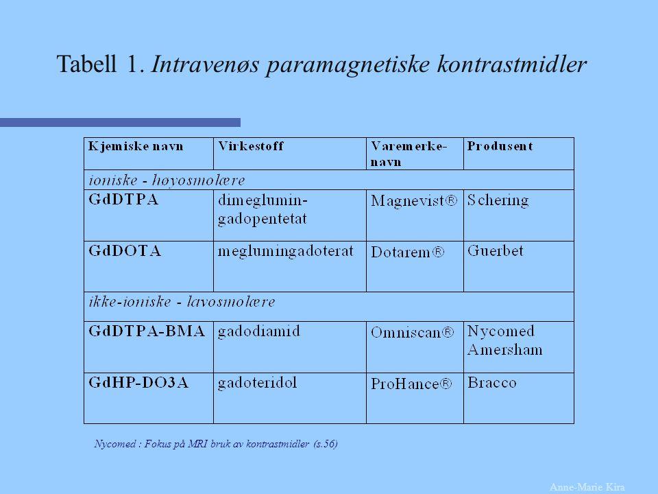 Tabell 1. Intravenøs paramagnetiske kontrastmidler