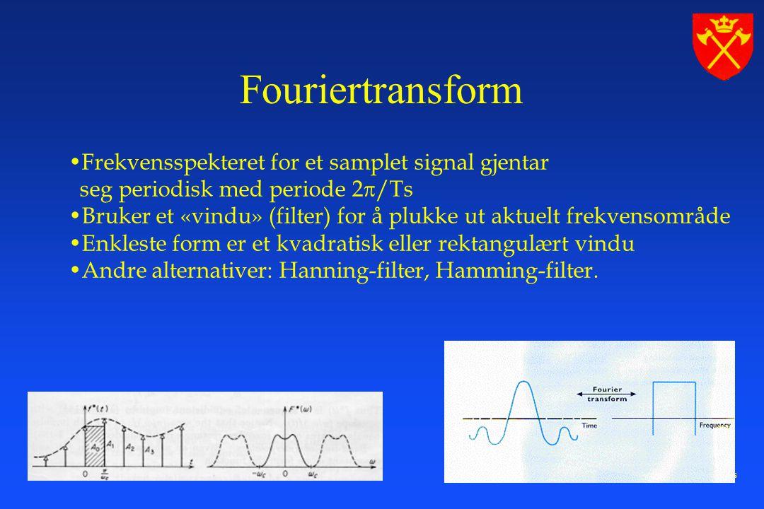 Fouriertransform Frekvensspekteret for et samplet signal gjentar seg periodisk med periode 2/Ts.