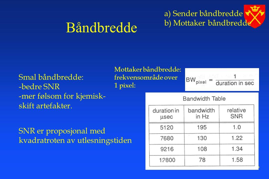 Båndbredde a) Sender båndbredde b) Mottaker båndbredde