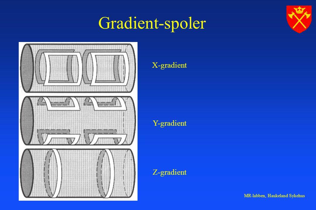 Gradient-spoler X-gradient Y-gradient Z-gradient