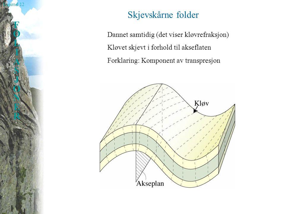Skjevskårne folder Dannet samtidig (det viser kløvrefraksjon)
